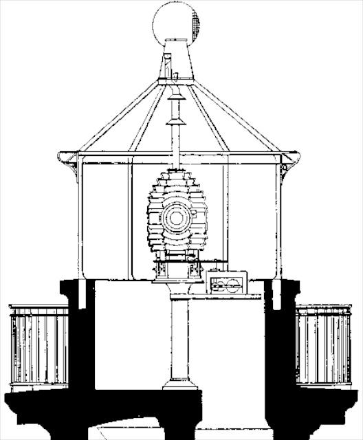 Lantern Room Spring Point Ledge Lighthouse